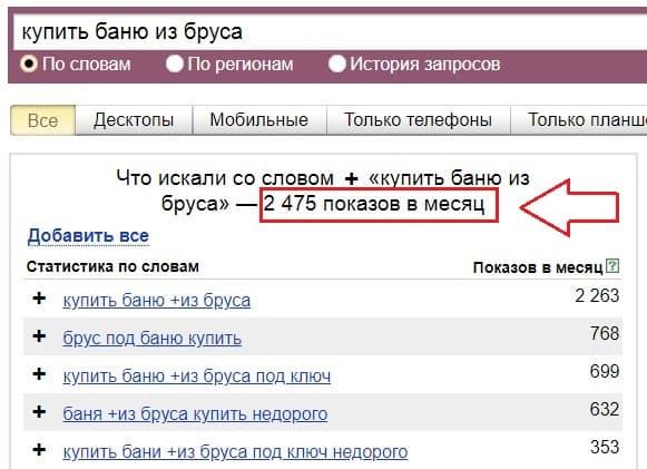 количество показов в Яндекс Вордстат